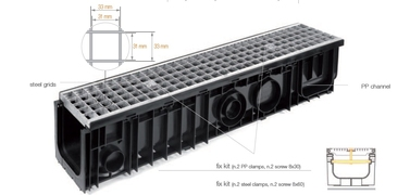 KANAL SDrain 200/200 x 1m,B125